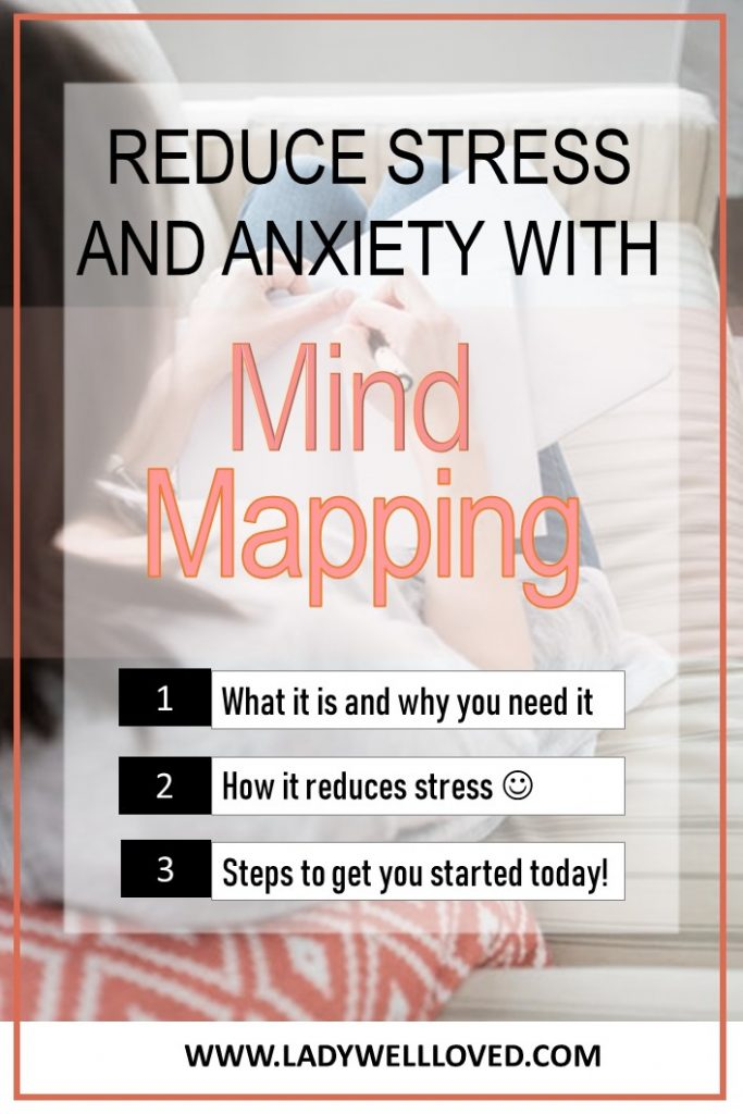 stress, anxiety, motherhood, mind mapping
